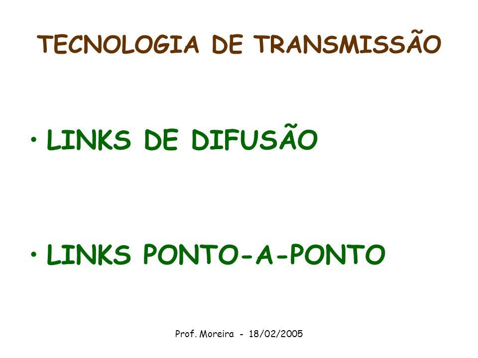 Prof. Moreira - 18/02/2005 TECNOLOGIA DE TRANSMISSÃO LINKS DE DIFUSÃO LINKS PONTO-A-PONTO
