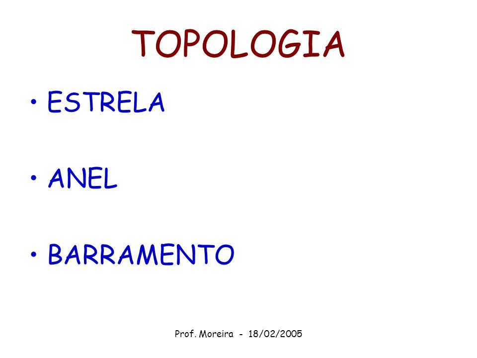 Prof. Moreira - 18/02/2005 TOPOLOGIA ESTRELA ANEL BARRAMENTO