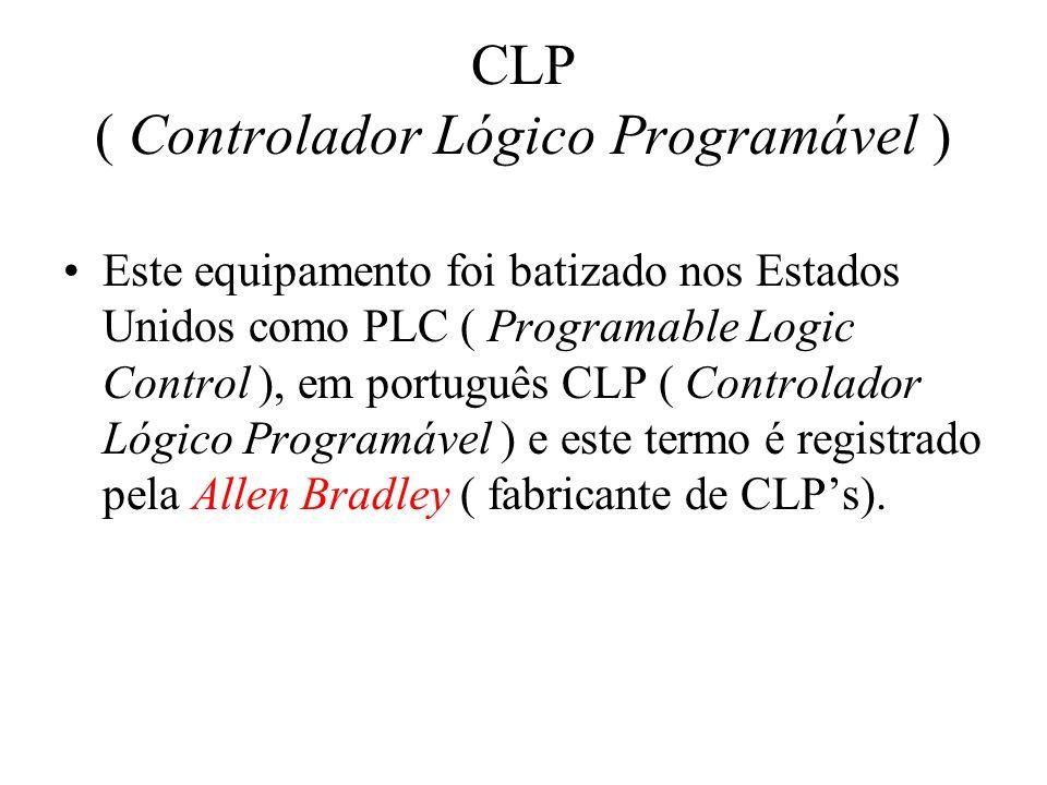 CLP ( Controlador Lógico Programável ) Este equipamento foi batizado nos Estados Unidos como PLC ( Programable Logic Control ), em português CLP ( Con