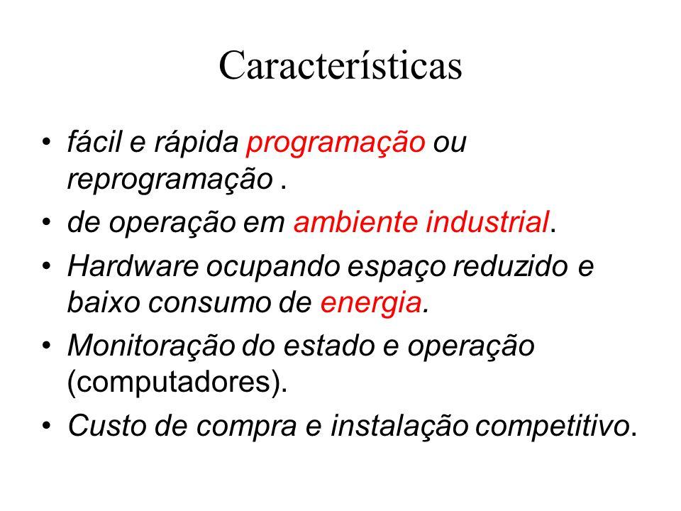 Características fácil e rápida programação ou reprogramação. de operação em ambiente industrial. Hardware ocupando espaço reduzido e baixo consumo de