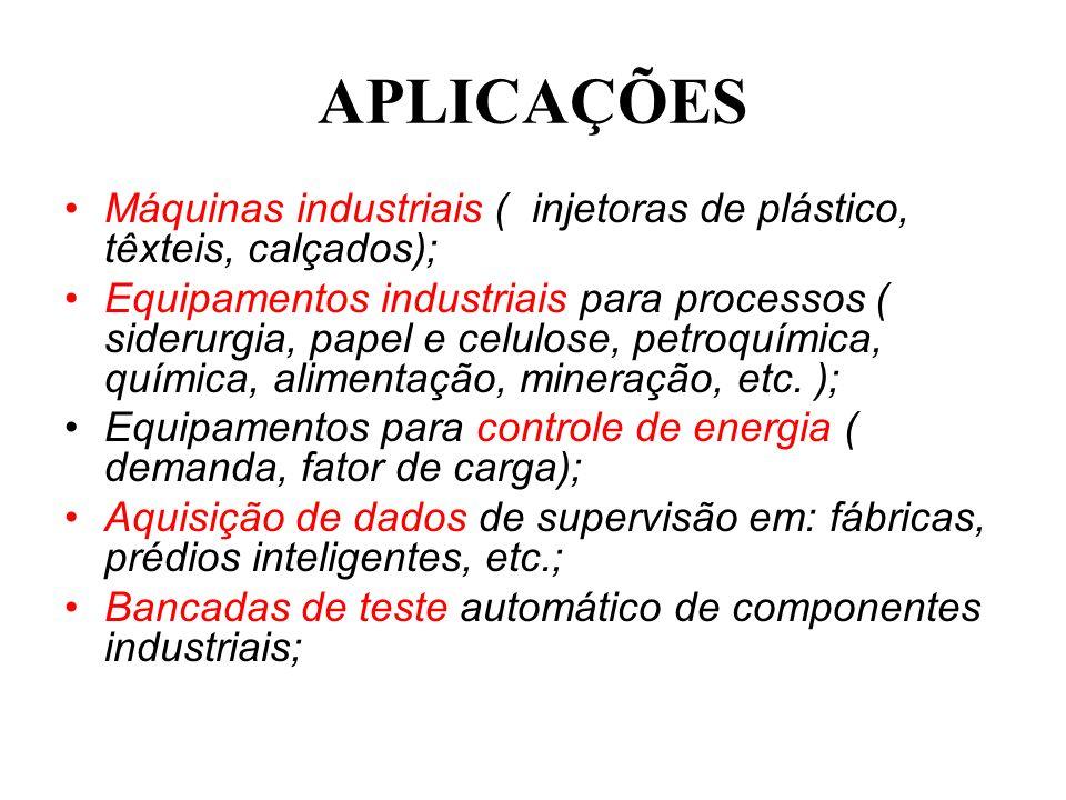 APLICAÇÕES Máquinas industriais ( injetoras de plástico, têxteis, calçados); Equipamentos industriais para processos ( siderurgia, papel e celulose, p