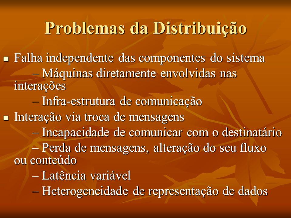 Problemas da Distribuição Falha independente das componentes do sistema Falha independente das componentes do sistema – Máquinas diretamente envolvida