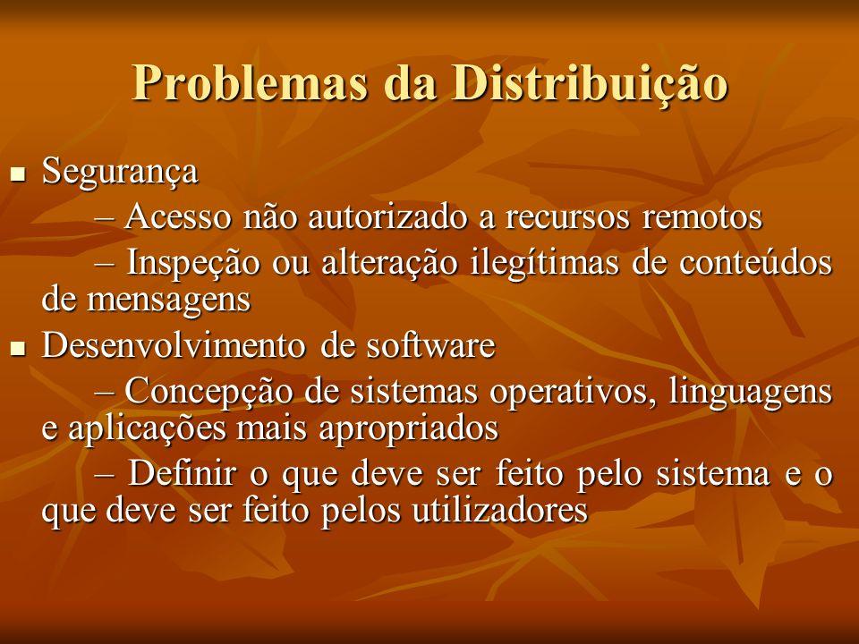 Problemas da Distribuição Segurança Segurança – Acesso não autorizado a recursos remotos – Inspeção ou alteração ilegítimas de conteúdos de mensagens