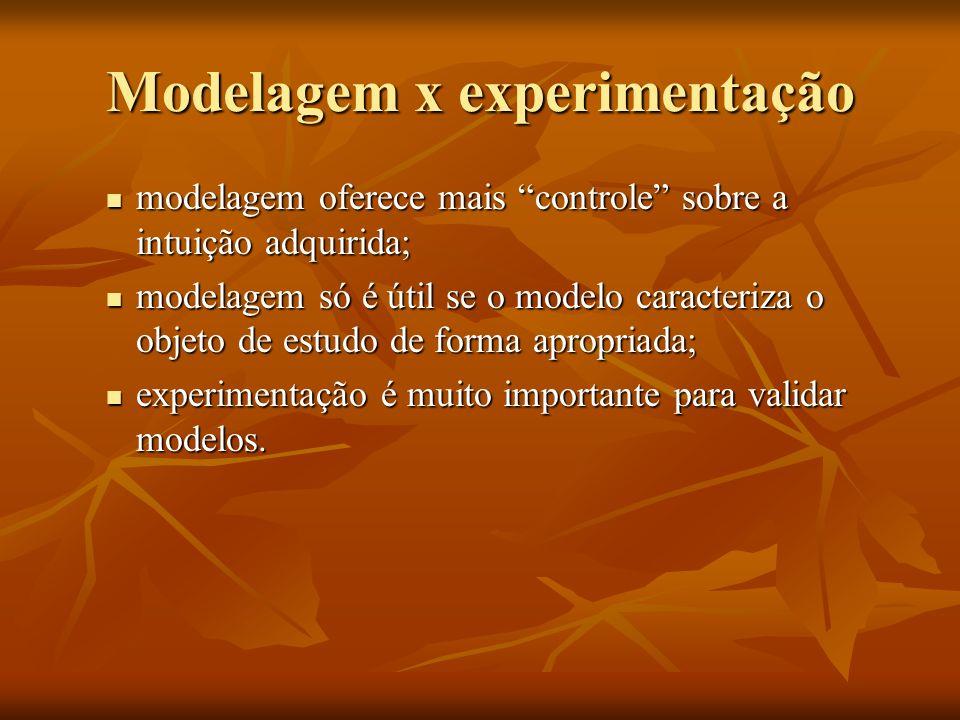 Modelagem x experimentação modelagem oferece mais controle sobre a intuição adquirida; modelagem oferece mais controle sobre a intuição adquirida; mod