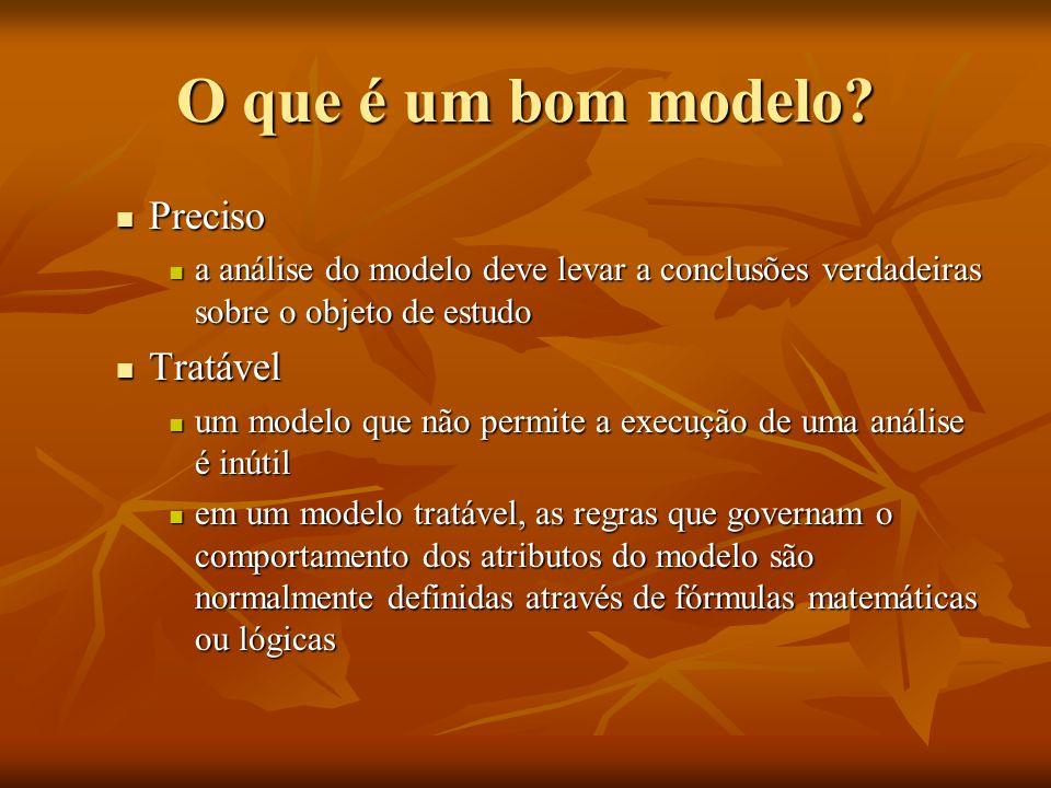 O que é um bom modelo? Preciso Preciso a análise do modelo deve levar a conclusões verdadeiras sobre o objeto de estudo a análise do modelo deve levar
