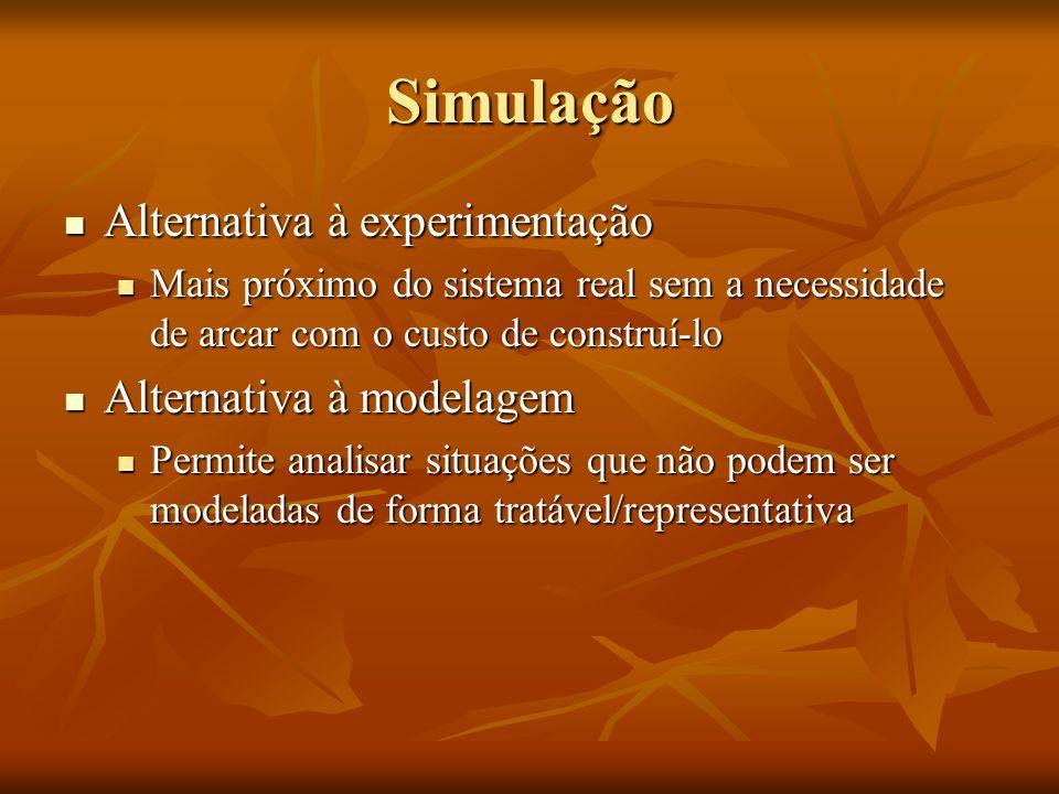 Simulação Alternativa à experimentação Alternativa à experimentação Mais próximo do sistema real sem a necessidade de arcar com o custo de construí-lo