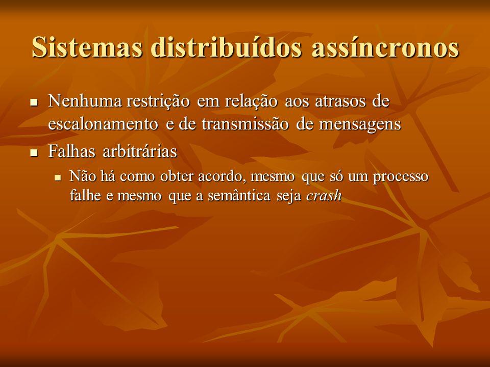 Sistemas distribuídos assíncronos Nenhuma restrição em relação aos atrasos de escalonamento e de transmissão de mensagens Nenhuma restrição em relação