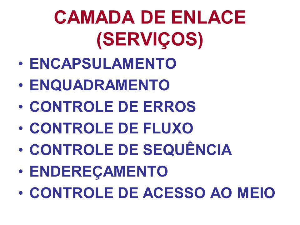 CAMADA DE ENLACE (SERVIÇOS) ENCAPSULAMENTO ENQUADRAMENTO CONTROLE DE ERROS CONTROLE DE FLUXO CONTROLE DE SEQUÊNCIA ENDEREÇAMENTO CONTROLE DE ACESSO AO