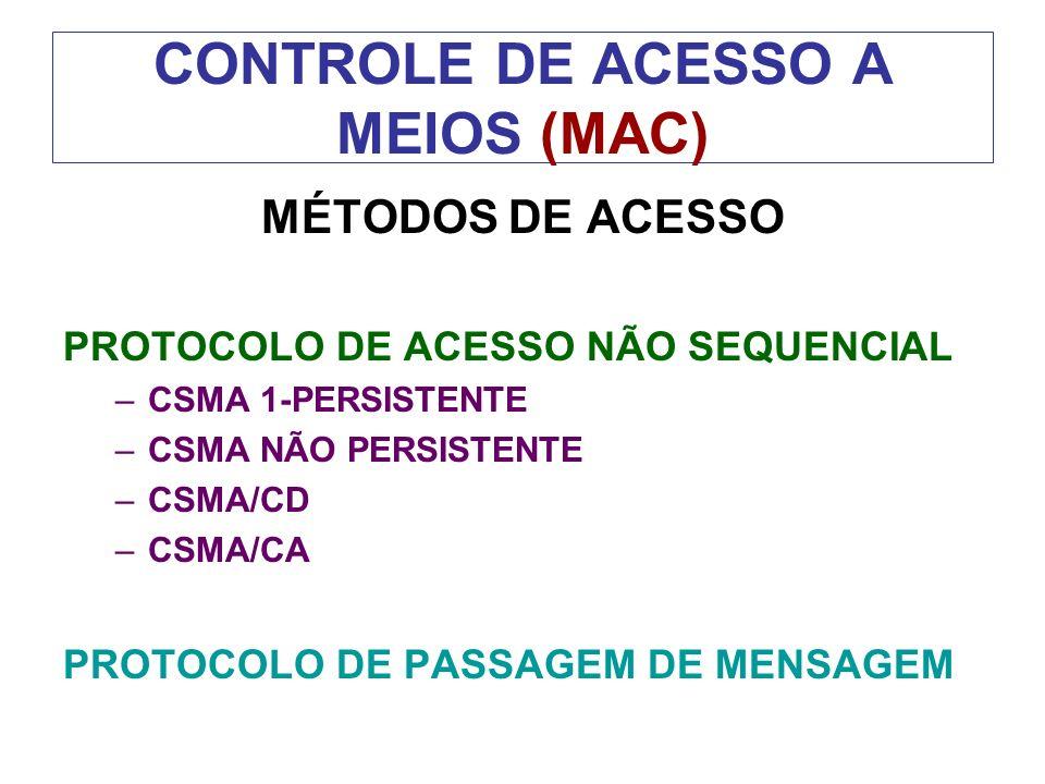 CONTROLE DE ACESSO A MEIOS (MAC) MÉTODOS DE ACESSO PROTOCOLO DE ACESSO NÃO SEQUENCIAL –CSMA 1-PERSISTENTE –CSMA NÃO PERSISTENTE –CSMA/CD –CSMA/CA PROT