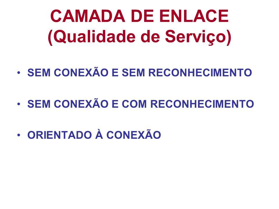 CAMADA DE ENLACE (Qualidade de Serviço) SEM CONEXÃO E SEM RECONHECIMENTO SEM CONEXÃO E COM RECONHECIMENTO ORIENTADO À CONEXÃO