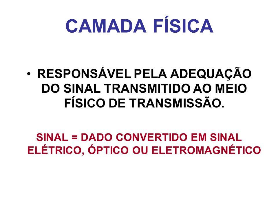 CAMADA FÍSICA RESPONSÁVEL PELA ADEQUAÇÃO DO SINAL TRANSMITIDO AO MEIO FÍSICO DE TRANSMISSÃO. SINAL = DADO CONVERTIDO EM SINAL ELÉTRICO, ÓPTICO OU ELET