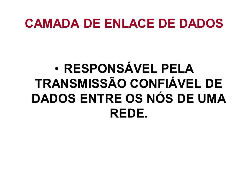 CAMADA DE ENLACE DE DADOS RESPONSÁVEL PELA TRANSMISSÃO CONFIÁVEL DE DADOS ENTRE OS NÓS DE UMA REDE.