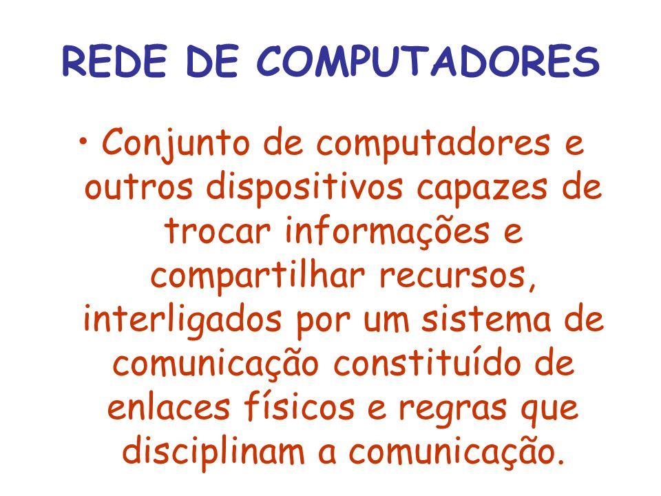 REDE DE COMPUTADORES Conjunto de computadores e outros dispositivos capazes de trocar informações e compartilhar recursos, interligados por um sistema