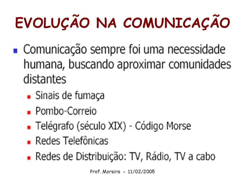 Prof. Moreira - 11/02/2005 EVOLUÇÃO EM T.I.