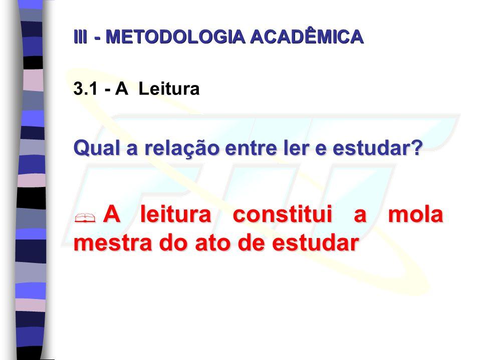 3.1 - A Leitura Qual a relação entre ler e estudar? A leitura constitui a mola mestra do ato de estudar III - METODOLOGIA ACADÊMICA