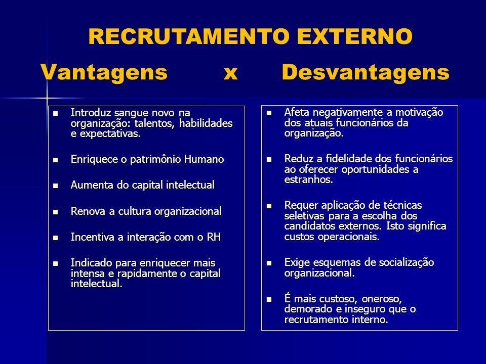 Vantagens x Desvantagens Introduz sangue novo na organização: talentos, habilidades e expectativas. Introduz sangue novo na organização: talentos, hab