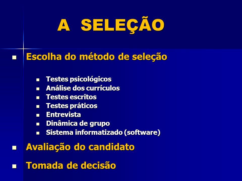 A SELEÇÃO Escolha do método de seleção Escolha do método de seleção Testes psicológicos Testes psicológicos Análise dos currículos Análise dos currícu