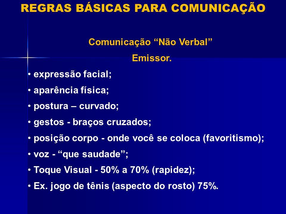 REGRAS BÁSICAS PARA COMUNICAÇÃO Comunicação Não Verbal Emissor. expressão facial; aparência física; postura – curvado; gestos - braços cruzados; posiç