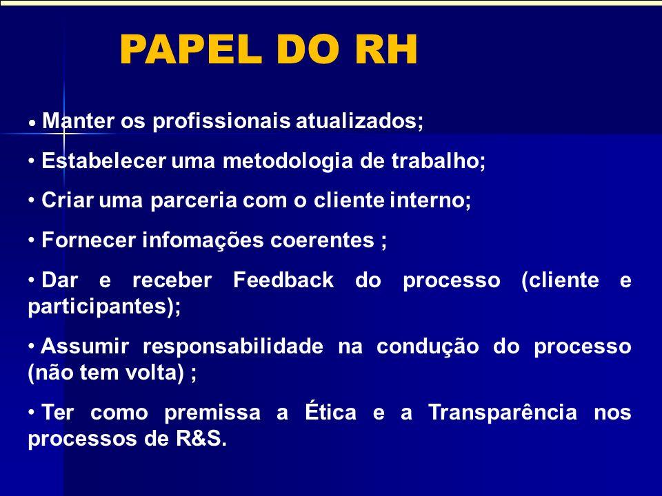 O PAPEL DO RH Manter os profissionais atualizados; Estabelecer uma metodologia de trabalho; Criar uma parceria com o cliente interno; Fornecer infomaç