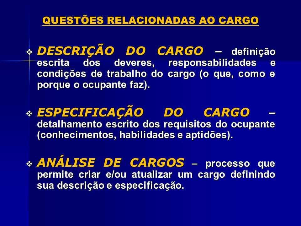 QUESTÕES RELACIONADAS AO CARGO DESCRIÇÃO DO CARGO – definição escrita dos deveres, responsabilidades e condições de trabalho do cargo (o que, como e porque o ocupante faz).