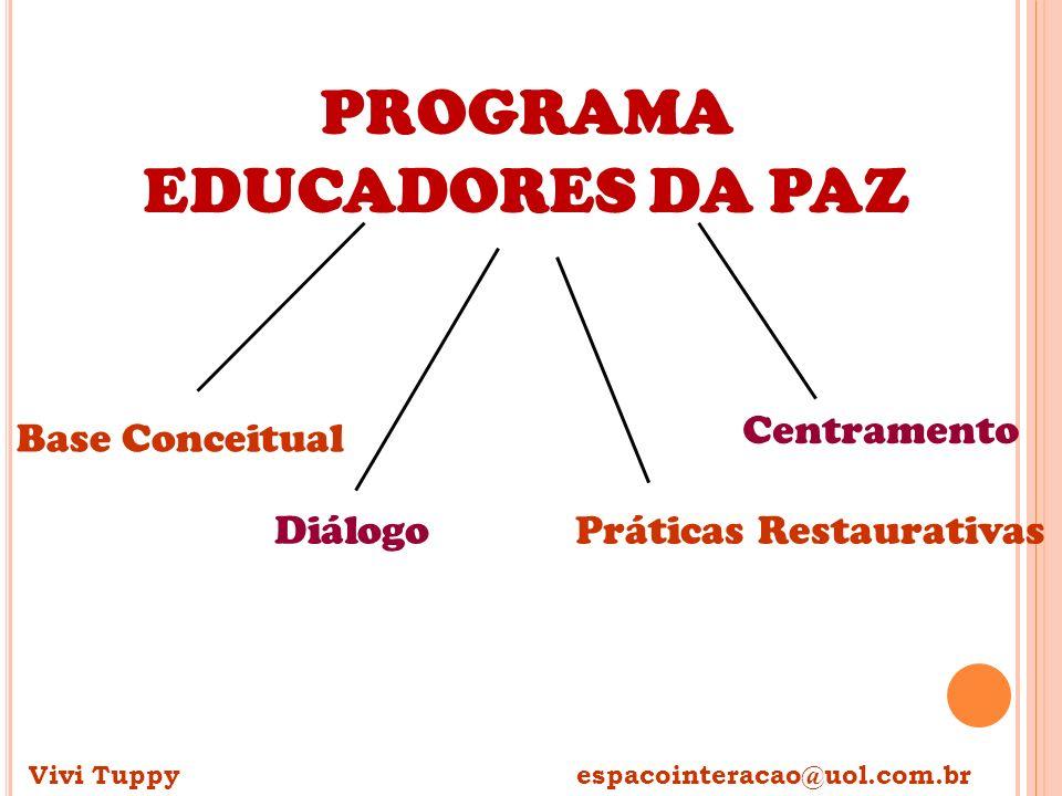 PROGRAMA EDUCADORES DA PAZ Base Conceitual DiálogoPráticas Restaurativas Centramento Vivi Tuppy espacointeracao@uol.com.br
