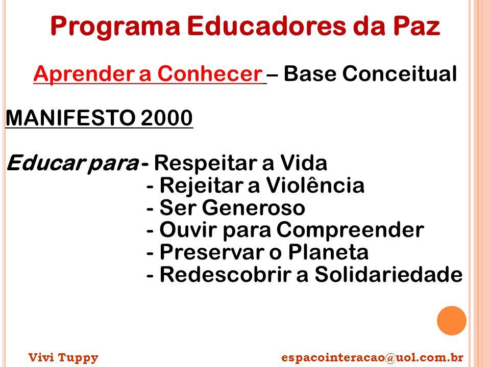 Programa Educadores da Paz Aprender a Conhecer – Base Conceitual MANIFESTO 2000 Educar para - Respeitar a Vida - Rejeitar a Violência - Ser Generoso -