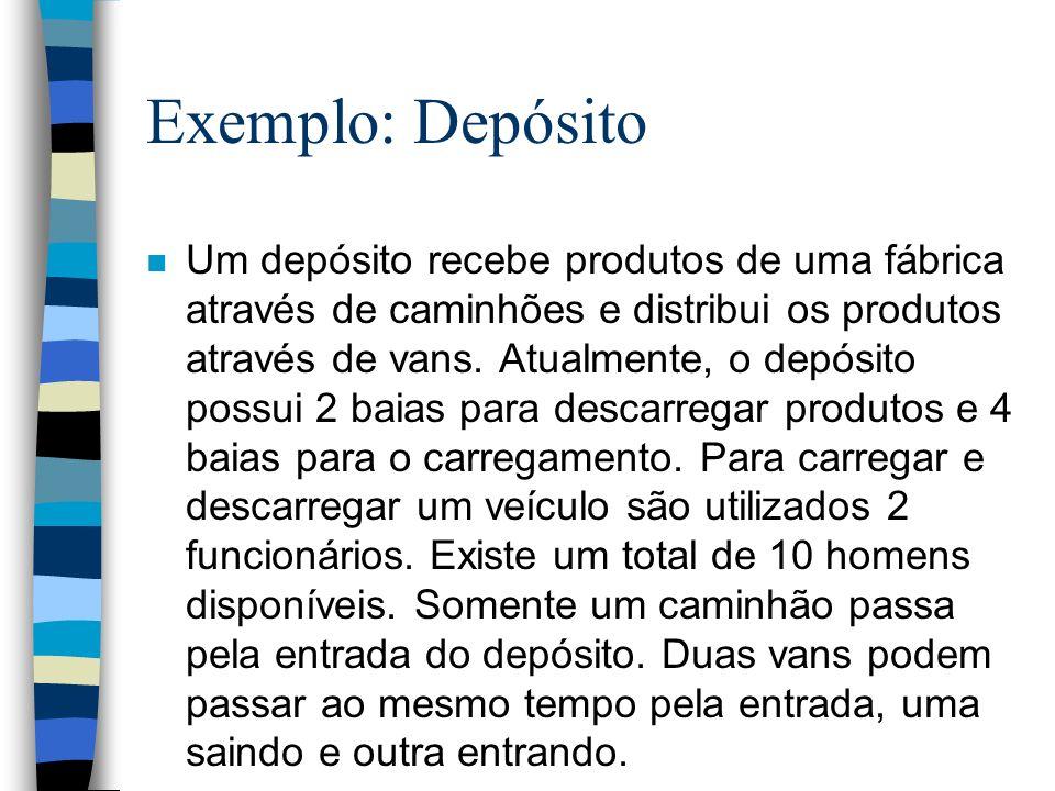 Exemplo: Depósito n Um depósito recebe produtos de uma fábrica através de caminhões e distribui os produtos através de vans. Atualmente, o depósito po