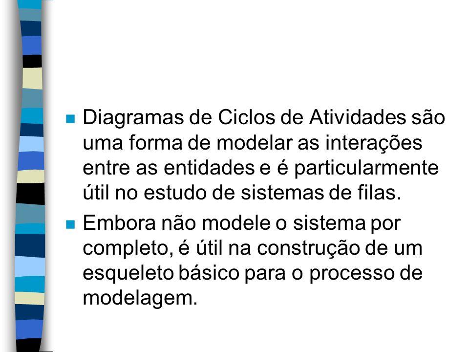 n Diagramas de Ciclos de Atividades são uma forma de modelar as interações entre as entidades e é particularmente útil no estudo de sistemas de filas.