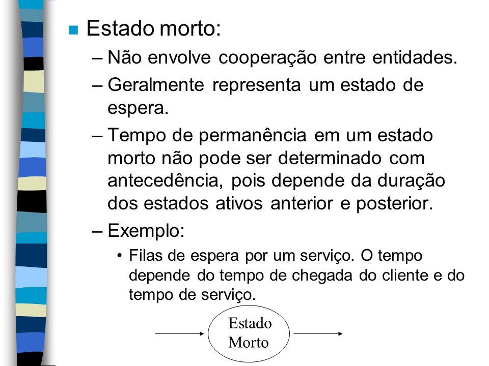 Exemplo: Teatro n Um teatro possui um funcionário para a venda de ingressos.
