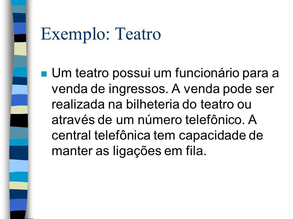 Exemplo: Teatro n Um teatro possui um funcionário para a venda de ingressos. A venda pode ser realizada na bilheteria do teatro ou através de um númer