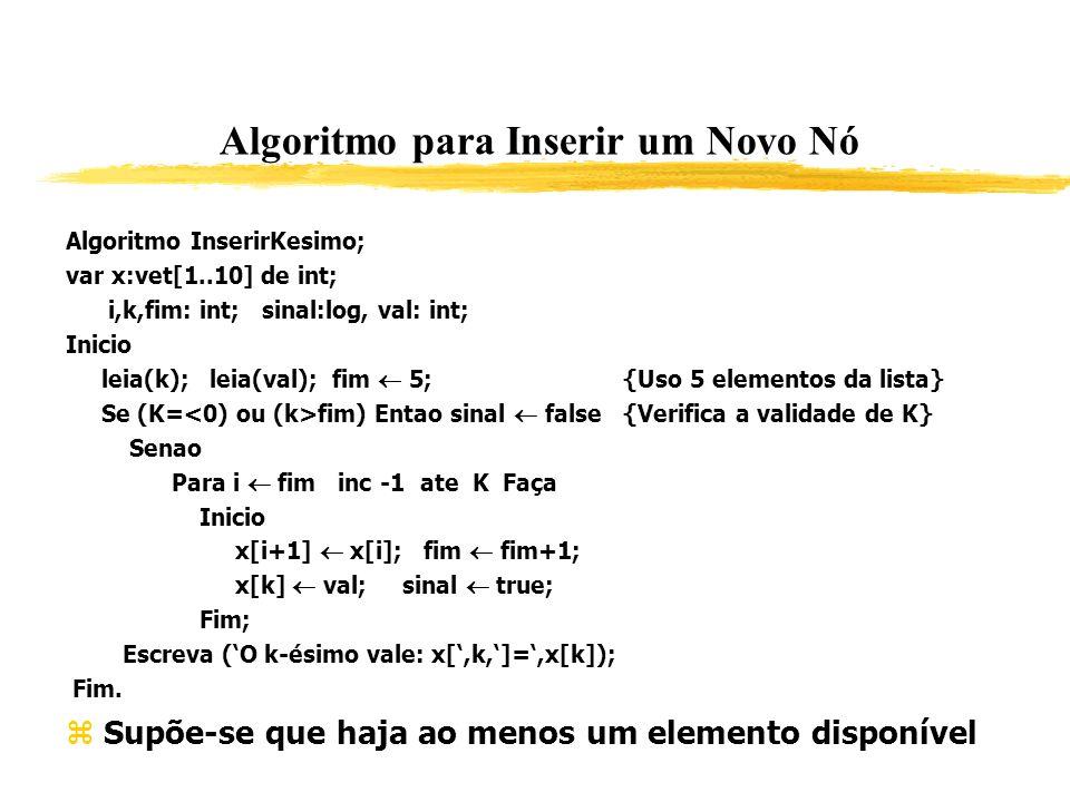 Algoritmo para Inserir um Novo Nó Algoritmo InserirKesimo; var x:vet[1..10] de int; i,k,fim: int; sinal:log, val: int; Inicio leia(k); leia(val); fim