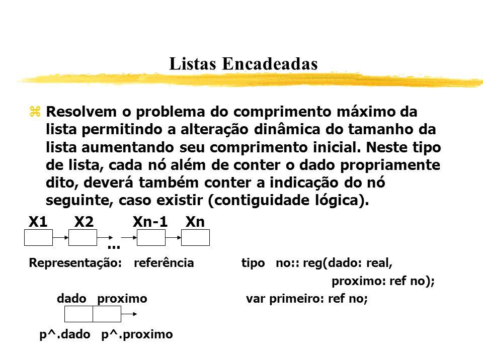 Listas Encadeadas Resolvem o problema do comprimento máximo da lista permitindo a alteração dinâmica do tamanho da lista aumentando seu comprimento in
