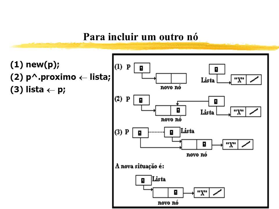 Para incluir um outro nó (1) new(p); (2) p^.proximo lista; (3) lista p;