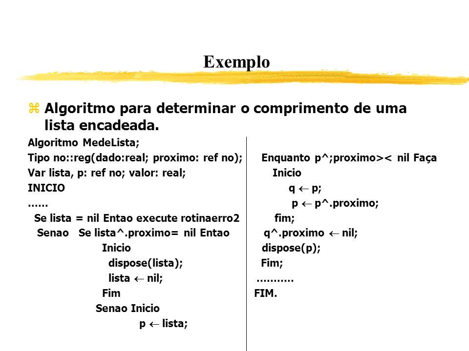 Exemplo Algoritmo para determinar o comprimento de uma lista encadeada. Algoritmo MedeLista; Tipo no::reg(dado:real; proximo: ref no); Enquanto p^;pro