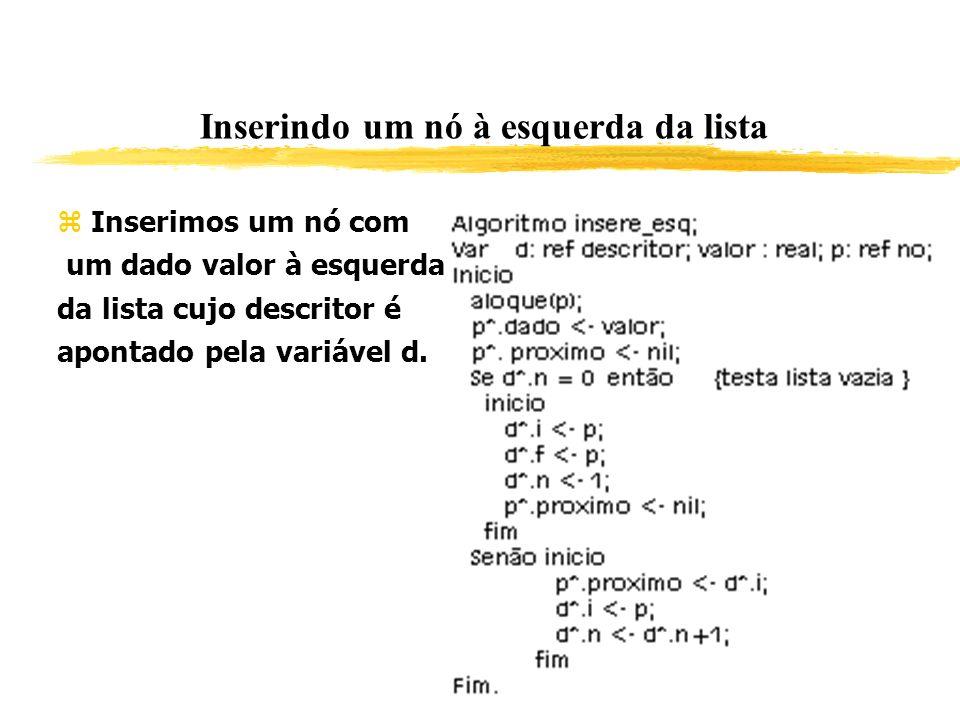 Inserindo um nó à esquerda da lista Inserimos um nó com um dado valor à esquerda da lista cujo descritor é apontado pela variável d.