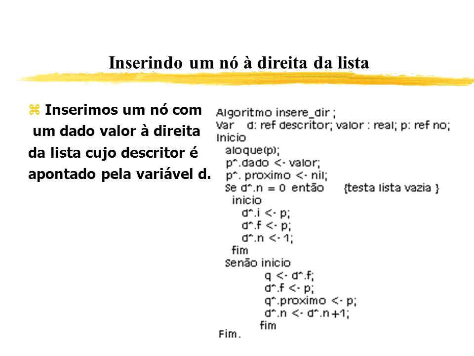 Inserindo um nó à direita da lista Inserimos um nó com um dado valor à direita da lista cujo descritor é apontado pela variável d.