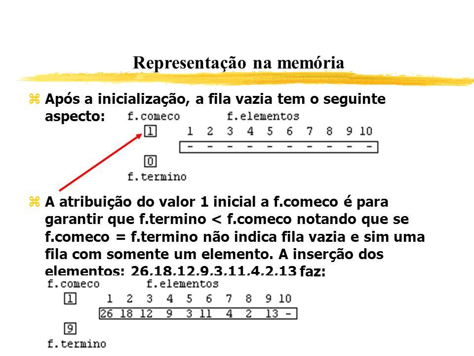 Representação na memória Após a inicialização, a fila vazia tem o seguinte aspecto: A atribuição do valor 1 inicial a f.comeco é para garantir que f.t