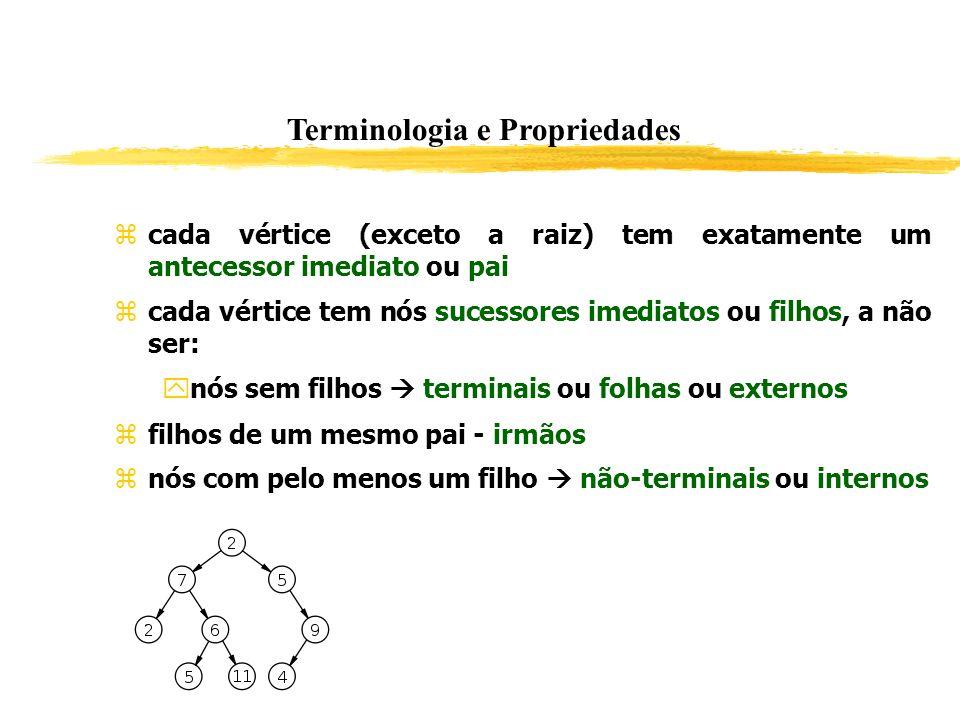 Terminologia e Propriedades cada vértice (exceto a raiz) tem exatamente um antecessor imediato ou pai cada vértice tem nós sucessores imediatos ou fil