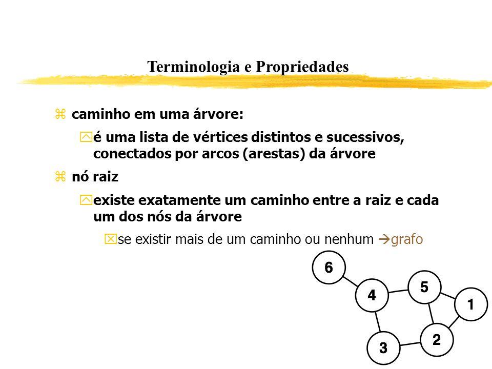 Terminologia e Propriedades caminho em uma árvore: é uma lista de vértices distintos e sucessivos, conectados por arcos (arestas) da árvore nó raiz ex