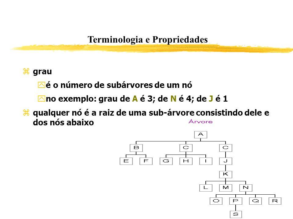 Terminologia e Propriedades grau é o número de subárvores de um nó no exemplo: grau de A é 3; de N é 4; de J é 1 qualquer nó é a raiz de uma sub-árvor