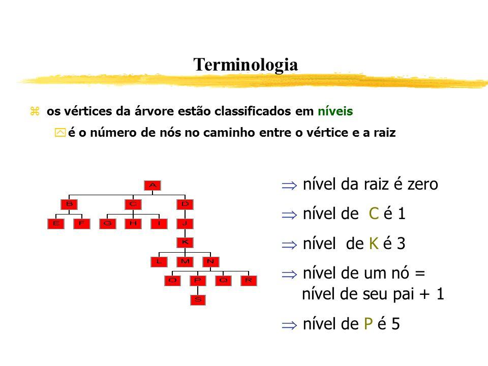 Terminologia os vértices da árvore estão classificados em níveis é o número de nós no caminho entre o vértice e a raiz nível da raiz é zero nível de C