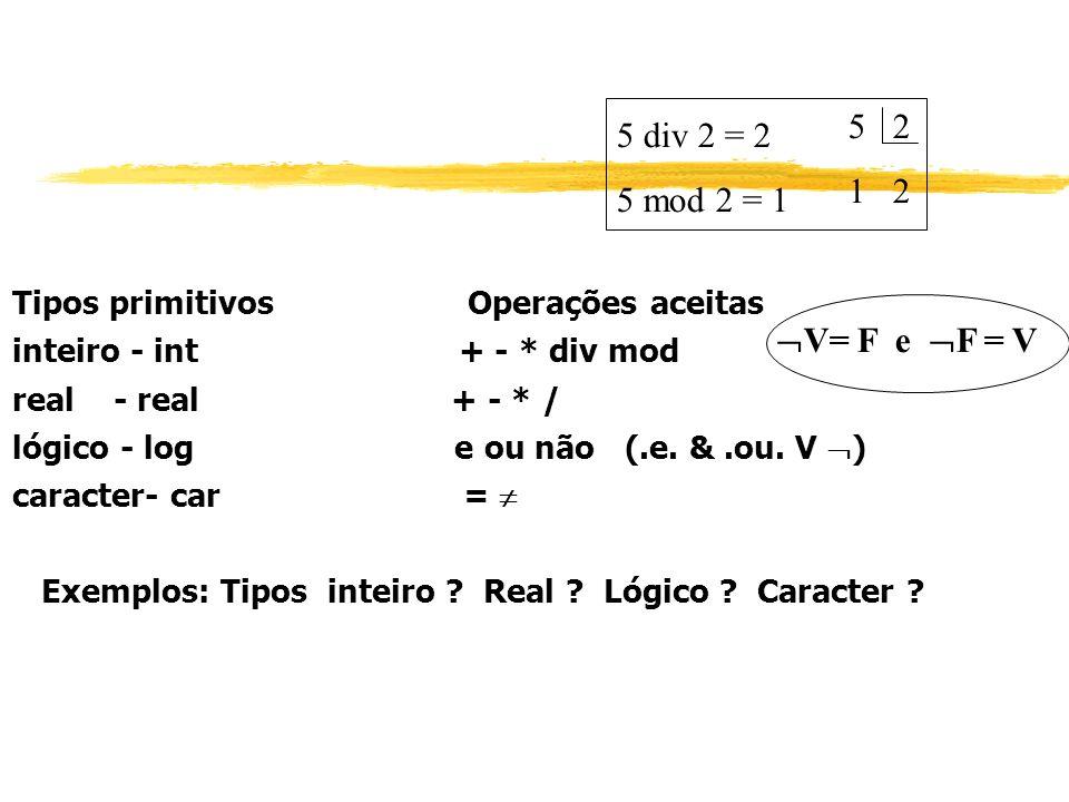 Tipos primitivos Operações aceitas inteiro - int + - * div mod real - real + - * / lógico - log e ou não (.e. &.ou. V ) caracter- car = Exemplos: Tipo