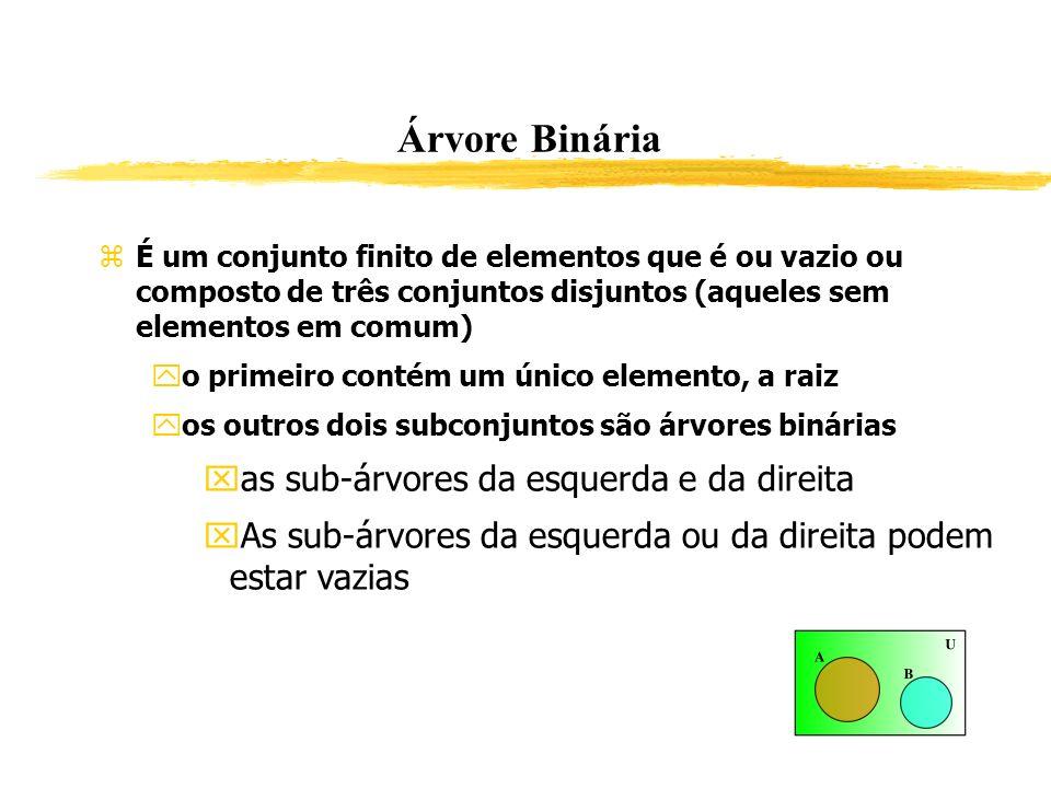 Árvore Binária É um conjunto finito de elementos que é ou vazio ou composto de três conjuntos disjuntos (aqueles sem elementos em comum) o primeiro co