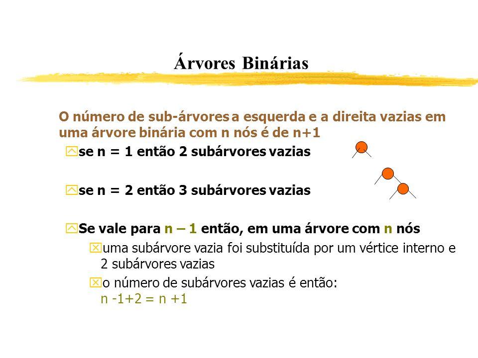 Árvores Binárias O número de sub-árvores a esquerda e a direita vazias em uma árvore binária com n nós é de n+1 se n = 1 então 2 subárvores vazias se