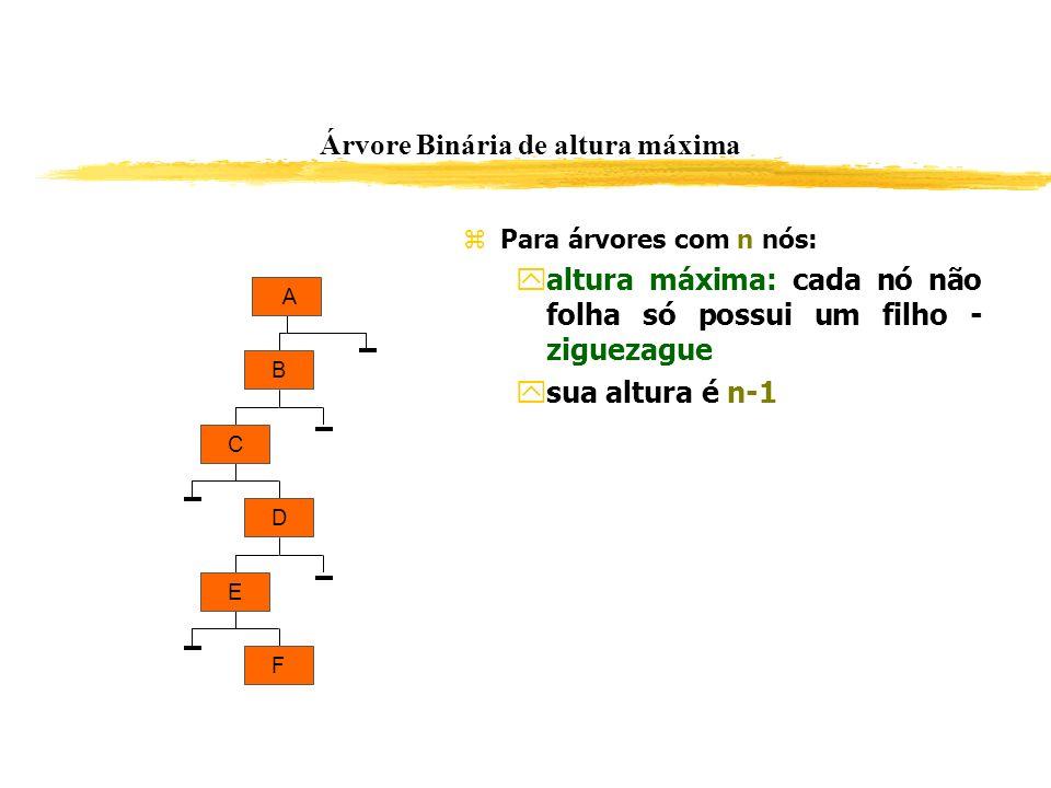 Árvore Binária de altura máxima F E D C B A Para árvores com n nós: altura máxima: cada nó não folha só possui um filho - ziguezague sua altura é n-1