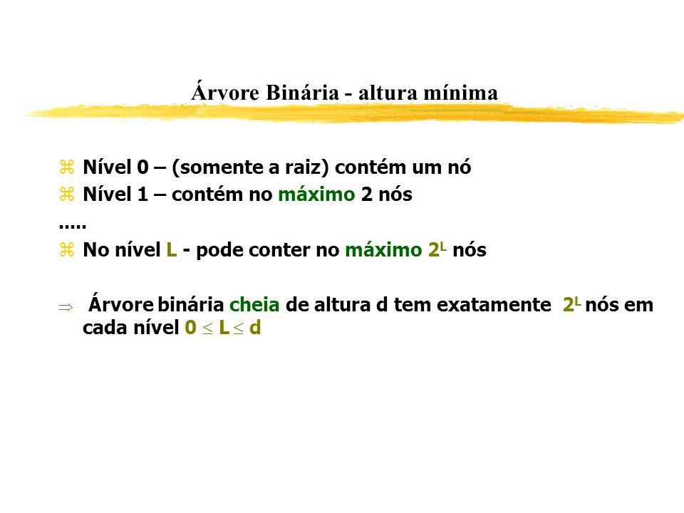 Árvore Binária - altura mínima Nível 0 – (somente a raiz) contém um nó Nível 1 – contém no máximo 2 nós..... No nível L - pode conter no máximo 2 L nó
