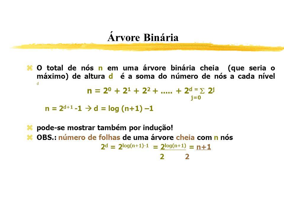Árvore Binária O total de nós n em uma árvore binária cheia (que seria o máximo) de altura d é a soma do número de nós a cada nível d n = 2 0 + 2 1 +