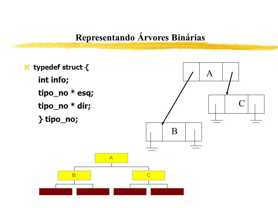 Representando Árvores Binárias typedef struct { int info; tipo_no * esq; tipo_no * dir; } tipo_no; A B C