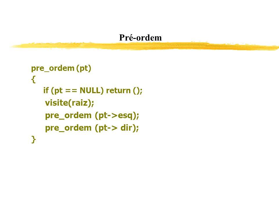 Pré-ordem pre_ordem (pt) { if (pt == NULL) return (); visite(raiz); pre_ordem (pt->esq); pre_ordem (pt-> dir); }