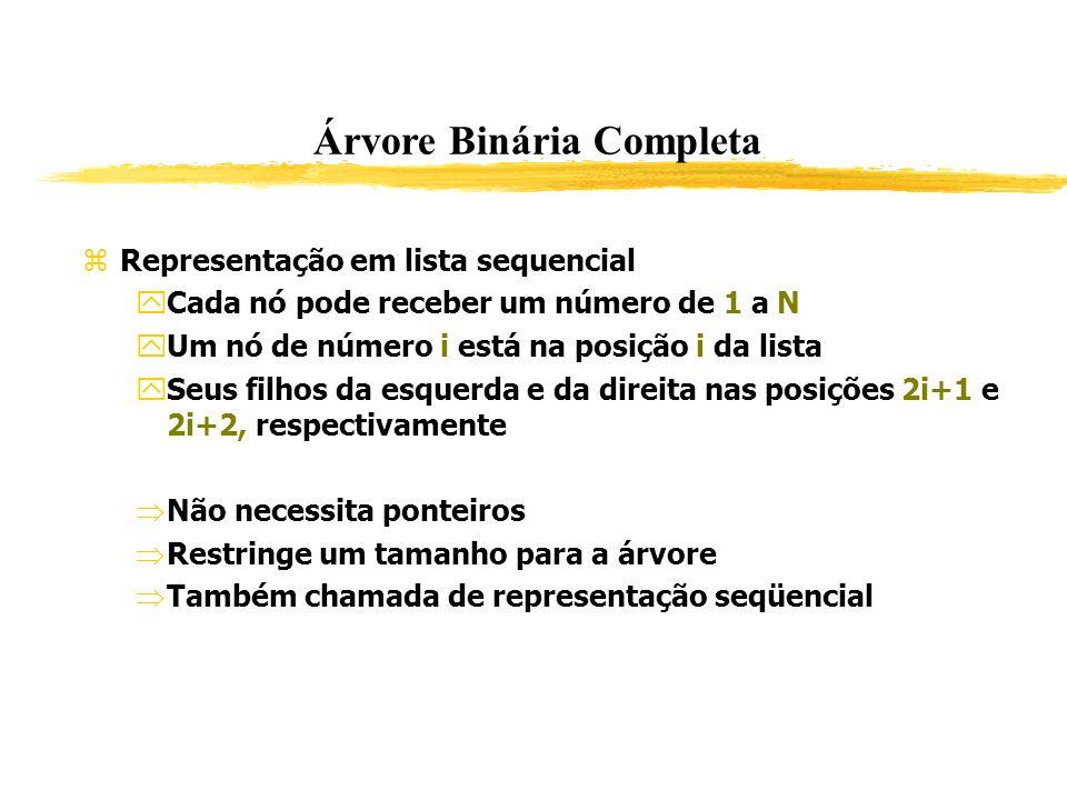 Árvore Binária Completa Representação em lista sequencial Cada nó pode receber um número de 1 a N Um nó de número i está na posição i da lista Seus fi